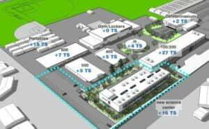 Design of Villa Park HS science center